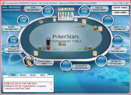 Sunday Million final table 12.14.08-thumb-450x328.jpg