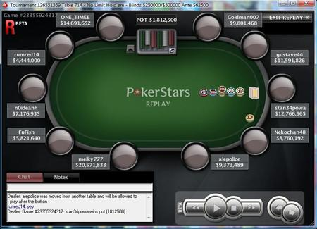 guinness WR final table-thumb-450x325-38650.jpg