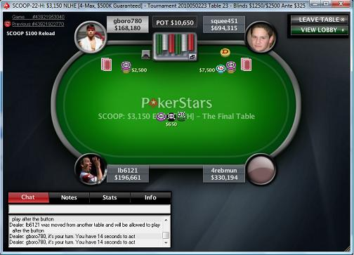 scoop22Hfinaltable.jpg